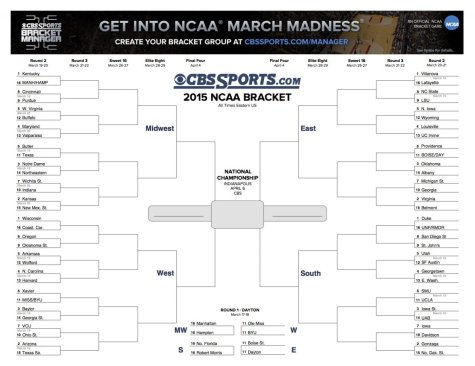 CBS Sports Mens NCAA 2015 Basketball Bracket
