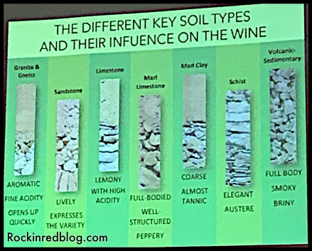 Alsace soil types